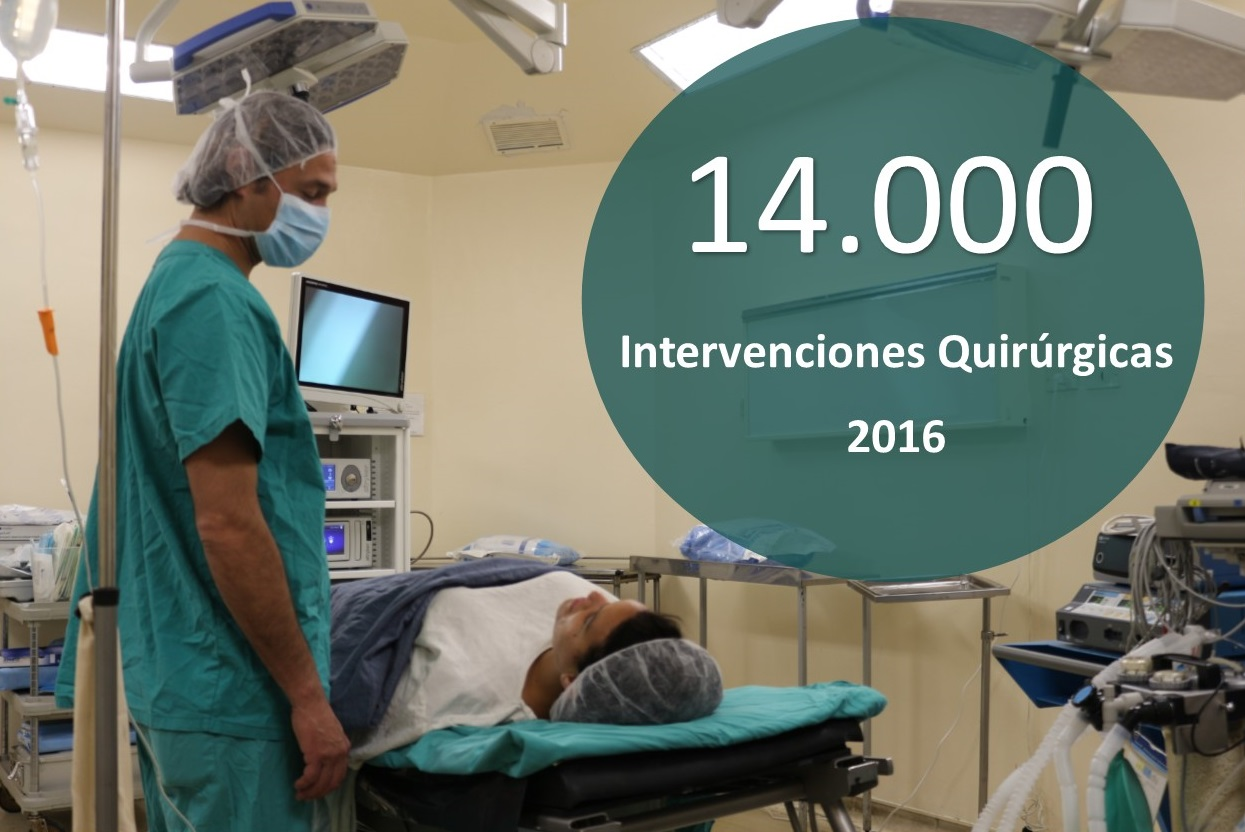 Intervenciones Quirúrgicas