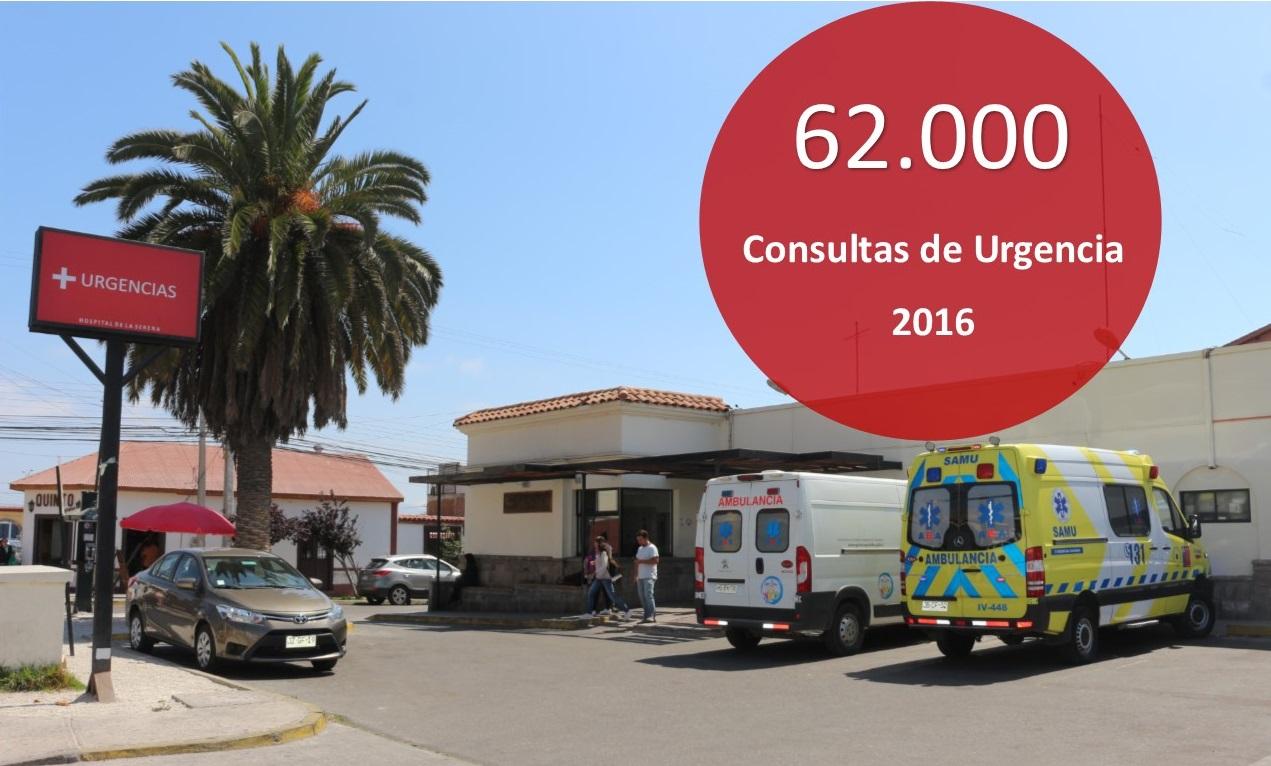 Consultas de Urgencia